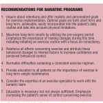 Following Through:  The Role of Intention in Physical Activity Adherence with Post-bariatric Surgery Recommendations