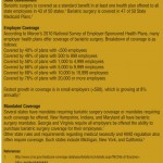 ASMBS News and Update—July 2011